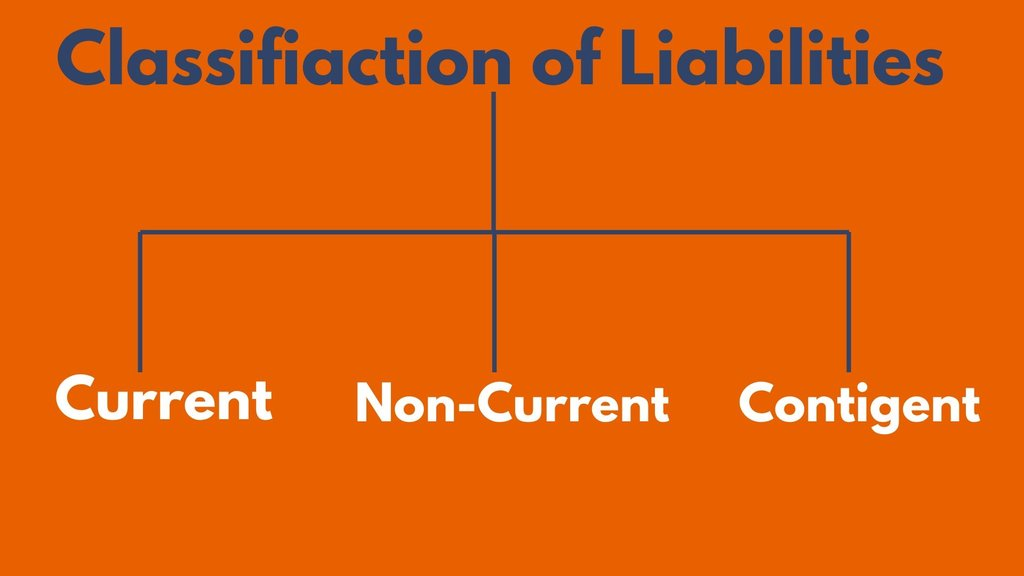 Classification-of-liabilities