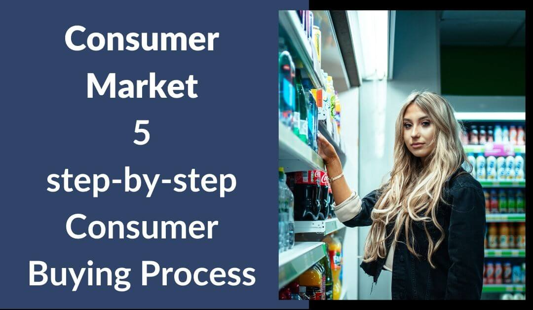 Consumer Market- 5 step-by-step Consumer Buying Process