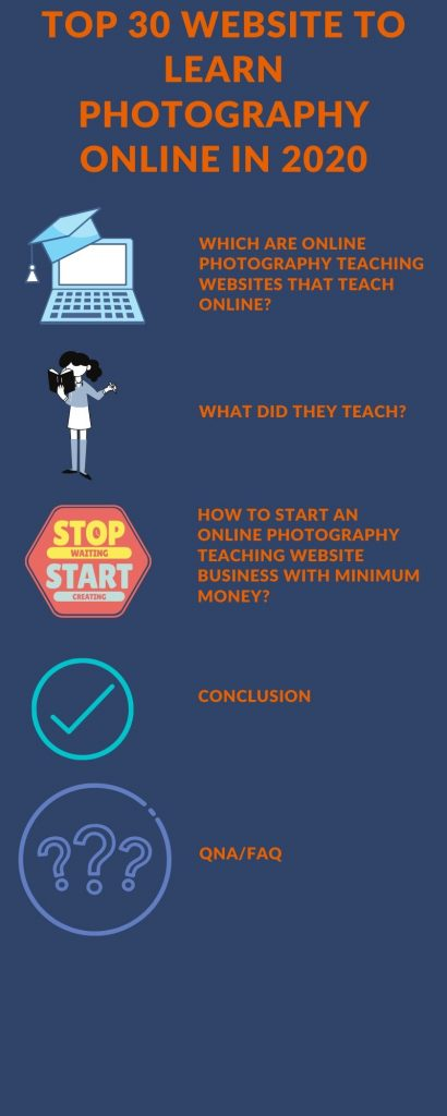 Info-graphics for online photography teaching websites
