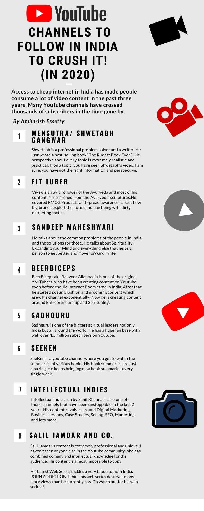 Youtube Channels to follow IN INDIA (IN 2020)