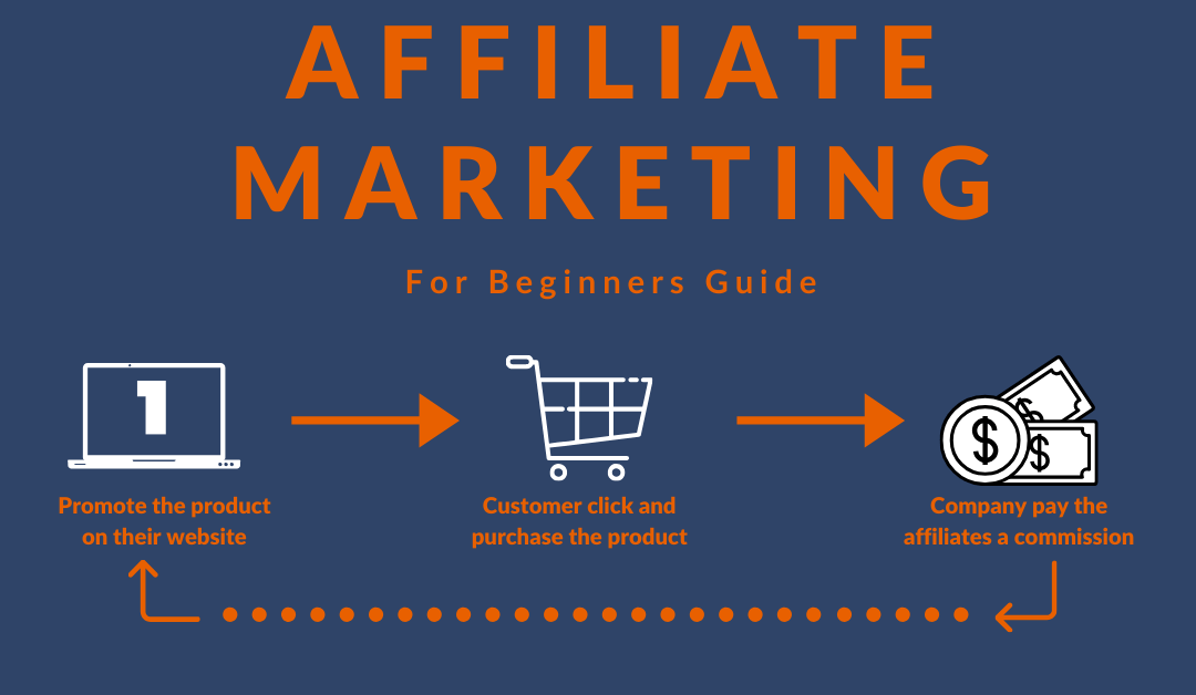 affiliate marketing for beginners feature image
