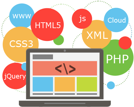 How Do You Start Learning Web Development
