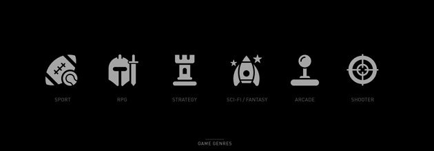 different game genres