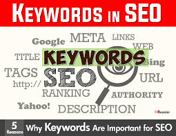 How to find best keywords from free tools