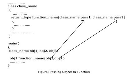 pass-object-function-C++