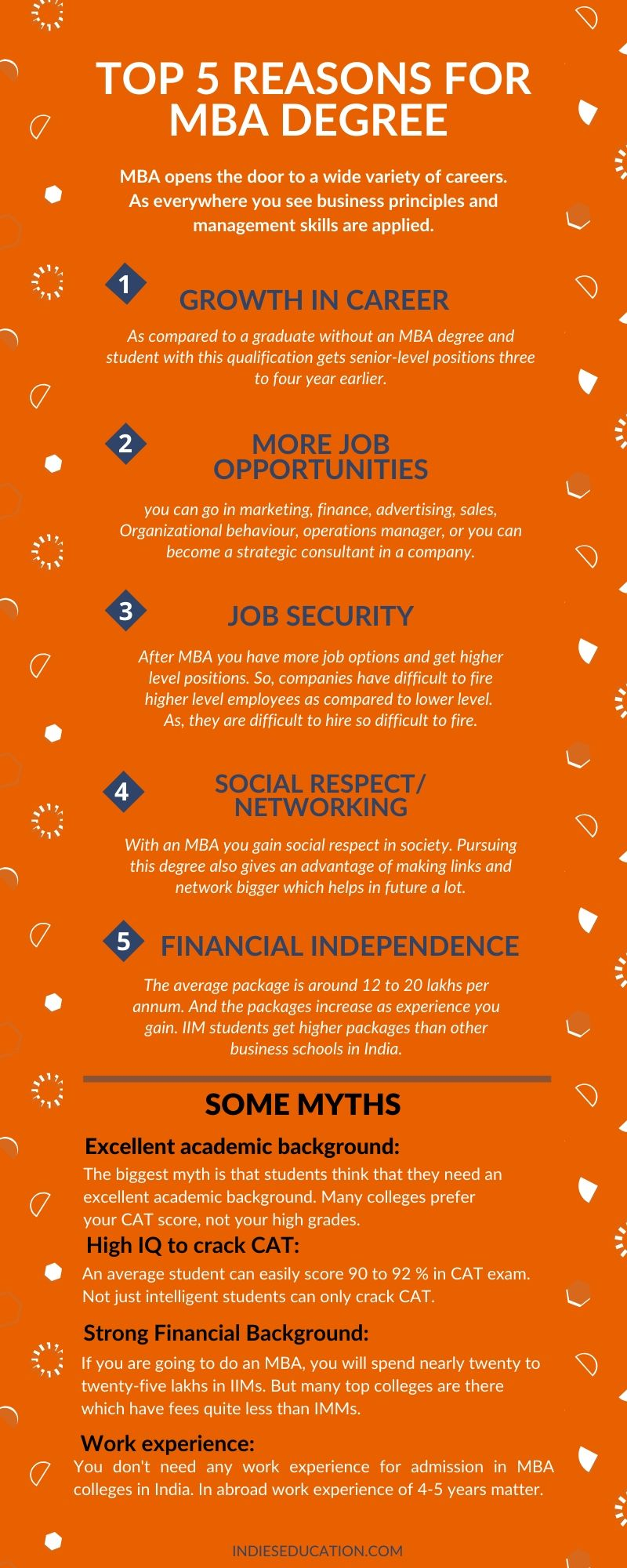 reasons-to-do-mba-and-some-myths-about-it.