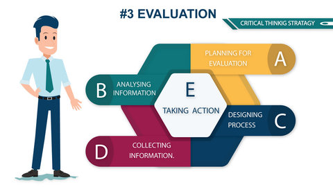 evaluation process for critical thinking strategies