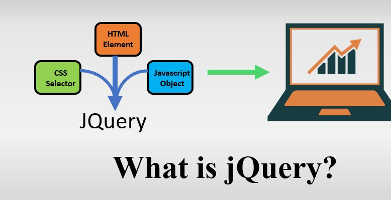 what-is-jQuery