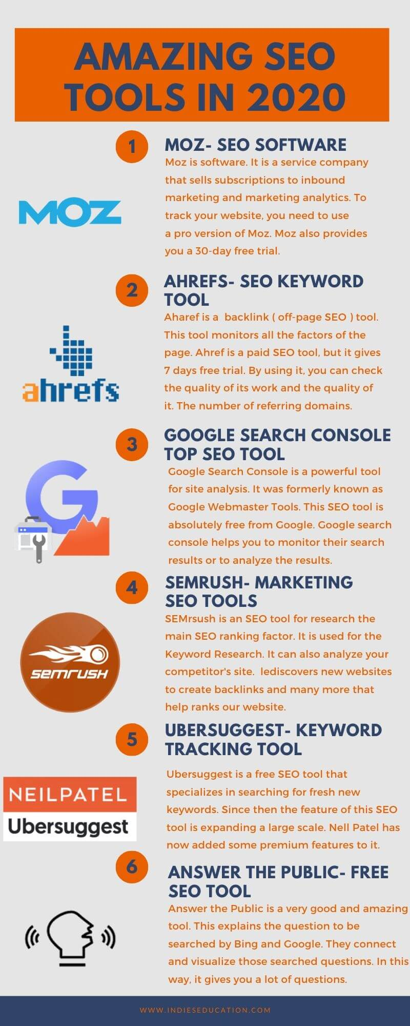 10 Amazing SEO Tools You Should Be Use in 2020