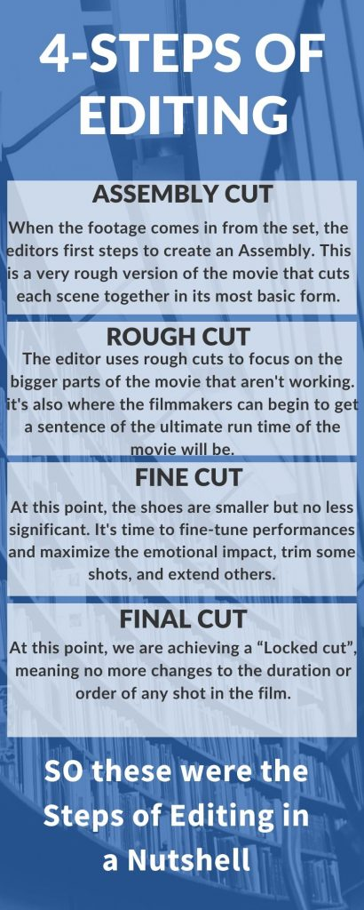 4 steps of editing