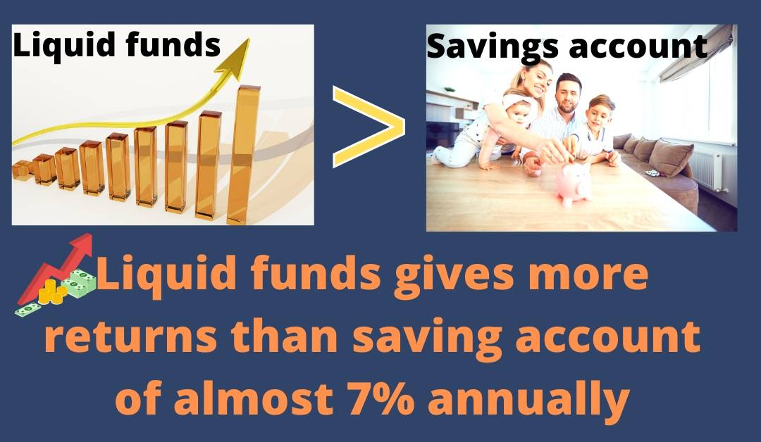 Explained about the liquid funds and why it is best investment.