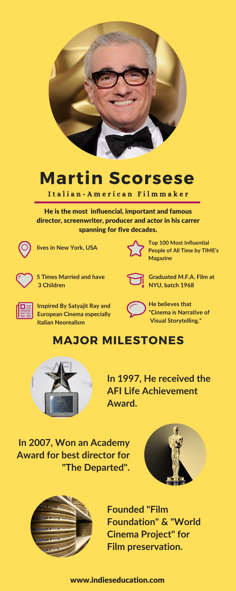martin scorsese short biography